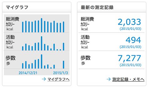 activity_150103