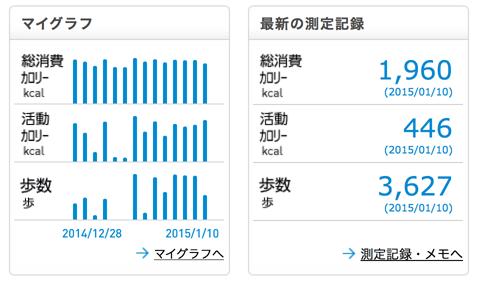 activity_150110