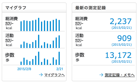 activity_150221