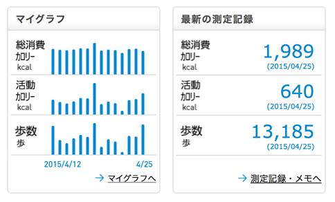 activity_150425