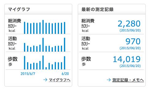 activity_150620