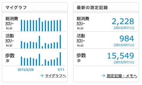 activity_150711