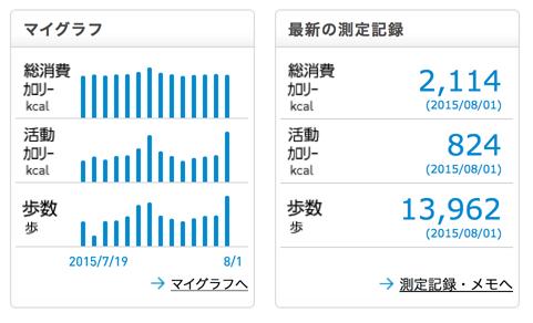 activity_150801