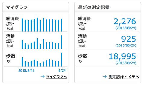 activity_150829