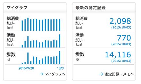 activity_151003