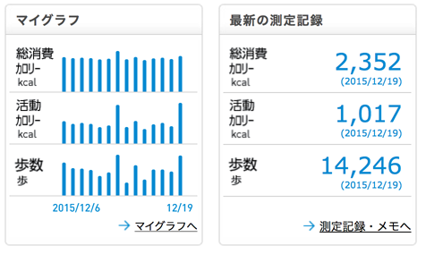activity_151219