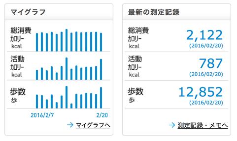 activity_160220