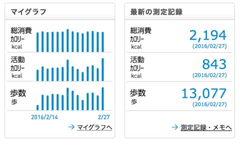 activity_160227